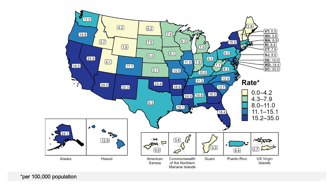 *NOTE: The total rate of reported cases of primary and secondary syphilis for the United States and outlying areas (Guam, Puerto Rico, and Virgin Islands) was 10.8 per 100,000 population.<div>Source: Centers for Disease Control and Prevention. Sexually Transmitted Disease Surveillance 2018. Syphilis. Atlanta: U.S. Department of Health and Human Services; October 2019.</div>